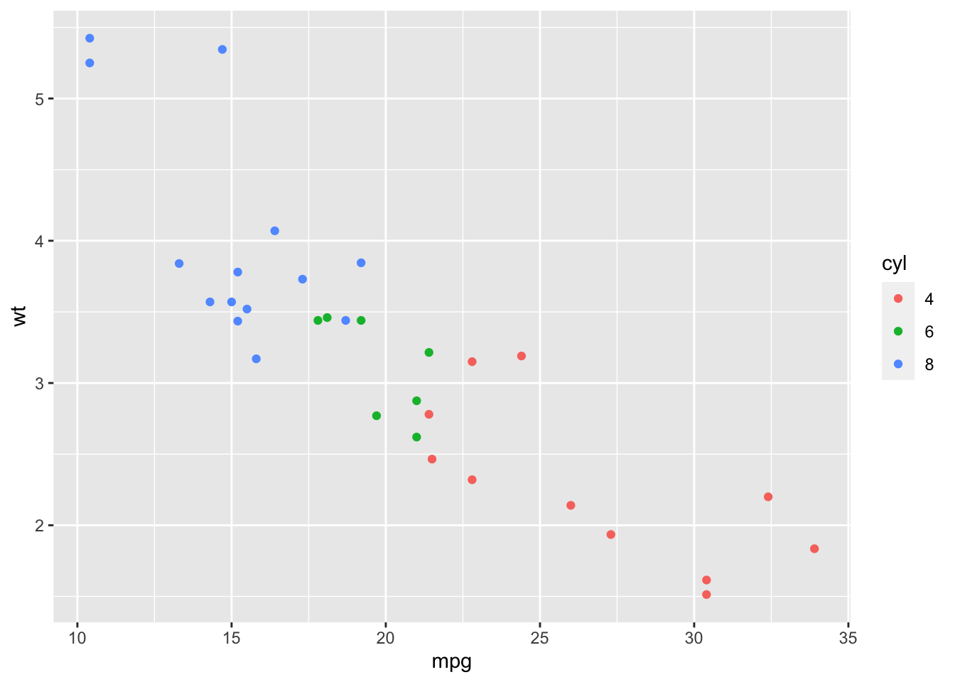 interactive ggplot with tooltip using plotly